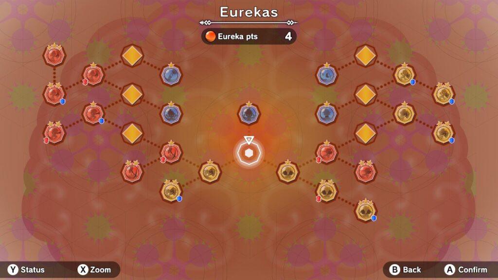 Ein Fähigkeitenbaum zeigt die Eurekas in Little Town Hero