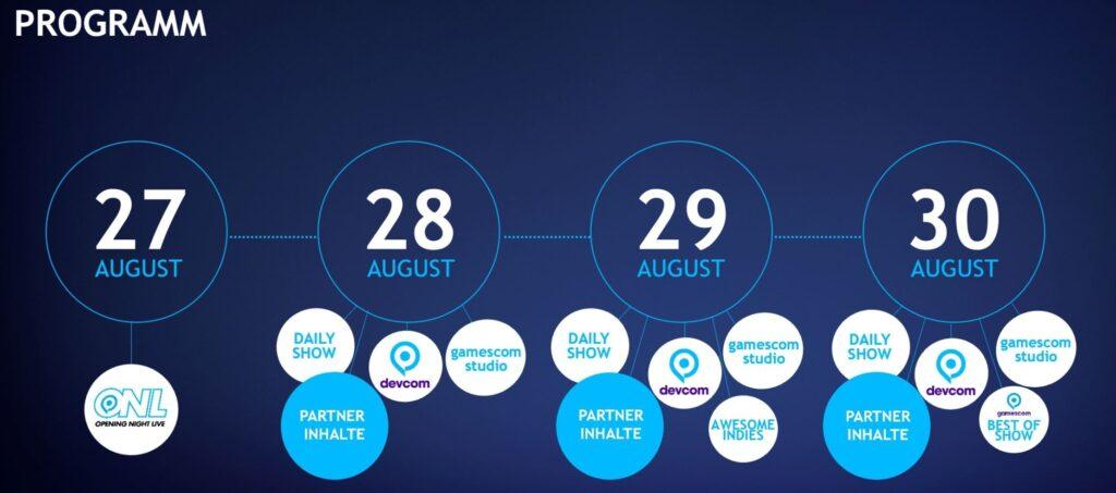 Das Bild zeigt die Roadmap der diesjährigen Gamescom vom 27. bis zum 30. August.
