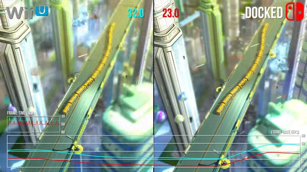 """Das Bild zeigt den Frametest zu """"The Wonderful 101: Remastered"""" mit Darstellung der Framerate im Vergleich WiiU / Switch."""